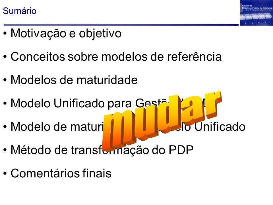 Motivação e objetivo Conceitos sobre modelos de referência Modelos de maturidade Modelo Unificado para Gestão do PDP Modelo de maturidade do Modelo Unificado Método de transformação do PDP Comentários finais Sumário