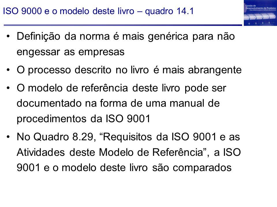ISO 9000 e o modelo deste livro – quadro 14.1 Definição da norma é mais genérica para não engessar as empresas O processo descrito no livro é mais abrangente O modelo de referência deste livro pode ser documentado na forma de uma manual de procedimentos da ISO 9001 No Quadro 8.29, Requisitos da ISO 9001 e as Atividades deste Modelo de Referência, a ISO 9001 e o modelo deste livro são comparados