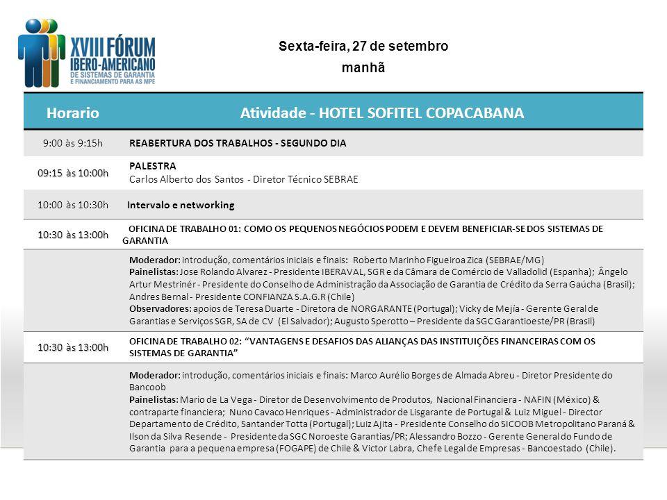 HorarioAtividade - HOTEL SOFITEL COPACABANA 9:00 às 9:15h REABERTURA DOS TRABALHOS - SEGUNDO DIA 09:15 às 10:00h PALESTRA Carlos Alberto dos Santos - Diretor Técnico SEBRAE 10:00 às 10:30h Intervalo e networking 10:30 às 13:00h OFICINA DE TRABALHO 01: COMO OS PEQUENOS NEGÓCIOS PODEM E DEVEM BENEFICIAR-SE DOS SISTEMAS DE GARANTIA Moderador: introdução, comentários iniciais e finais: Roberto Marinho Figueiroa Zica (SEBRAE/MG) Painelistas: Jose Rolando Alvarez - Presidente IBERAVAL, SGR e da Câmara de Comércio de Valladolid (Espanha); Ângelo Artur Mestrinér - Presidente do Conselho de Administração da Associação de Garantia de Crédito da Serra Gaúcha (Brasil); Andres Bernal - Presidente CONFIANZA S.A.G.R (Chile) Observadores: apoios de Teresa Duarte - Diretora de NORGARANTE (Portugal); Vicky de Mejía - Gerente Geral de Garantias e Serviços SGR, SA de CV (El Salvador); Augusto Sperotto – Presidente da SGC Garantioeste/PR (Brasil) 10:30 às 13:00h OFICINA DE TRABALHO 02: VANTAGENS E DESAFIOS DAS ALIANÇAS DAS INSTITUIÇÕES FINANCEIRAS COM OS SISTEMAS DE GARANTIA Moderador: introdução, comentários iniciais e finais: Marco Aurélio Borges de Almada Abreu - Diretor Presidente do Bancoob Painelistas: Mario de La Vega - Diretor de Desenvolvimento de Produtos, Nacional Financiera - NAFIN (México) & contraparte financiera; Nuno Cavaco Henriques - Administrador de Lisgarante de Portugal & Luiz Miguel - Director Departamento de Crédito, Santander Totta (Portugal); Luiz Ajita - Presidente Conselho do SICOOB Metropolitano Paraná & Ilson da Silva Resende - Presidente da SGC Noroeste Garantias/PR; Alessandro Bozzo - Gerente General do Fundo de Garantia para a pequena empresa (FOGAPE) de Chile & Victor Labra, Chefe Legal de Empresas - Bancoestado (Chile).