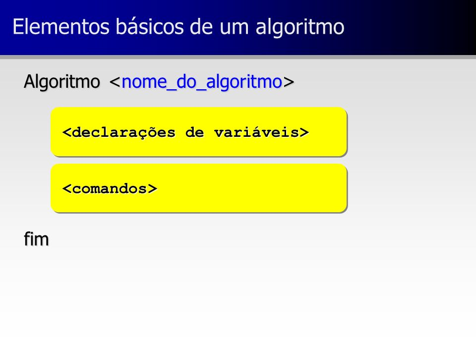 Algoritmo Algoritmo fim Elementos básicos de um algoritmo <comandos><comandos>