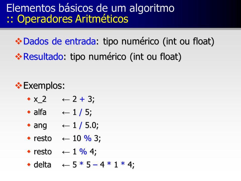 Elementos básicos de um algoritmo :: Operadores Aritméticos vDados de entrada: tipo numérico (int ou float) vResultado: tipo numérico (int ou float) vExemplos: x_2 2 + 3; x_2 2 + 3; alfa 1 / 5; alfa 1 / 5; ang 1 / 5.0; ang 1 / 5.0; resto 10 % 3; resto 10 % 3; resto 1 % 4; resto 1 % 4; delta 5 * 5 – 4 * 1 * 4; delta 5 * 5 – 4 * 1 * 4;