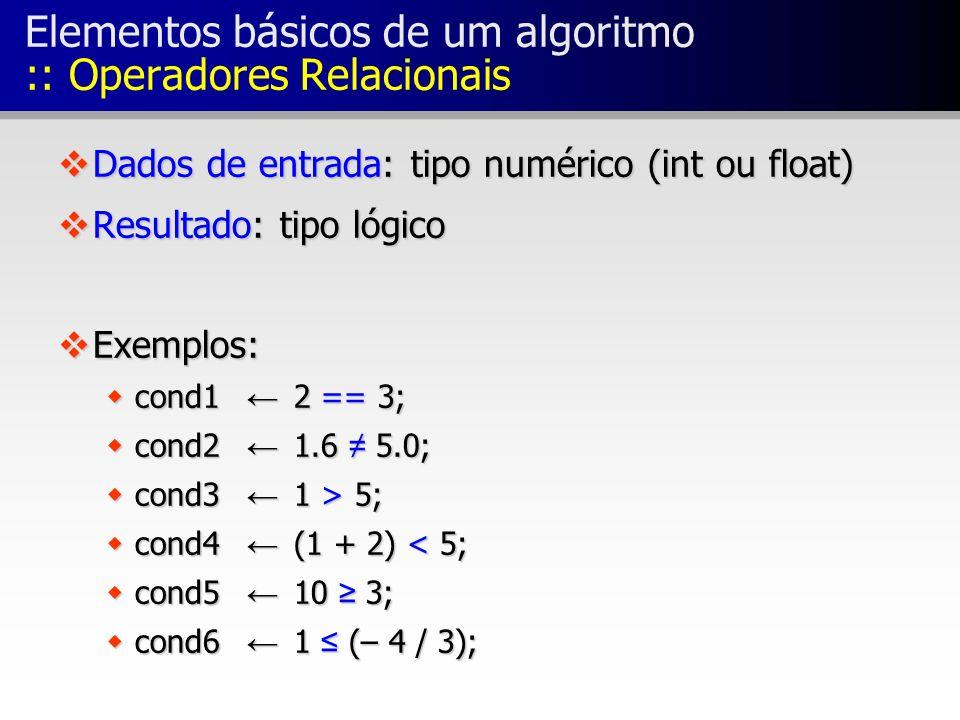 Elementos básicos de um algoritmo :: Operadores Relacionais vDados de entrada: tipo numérico (int ou float) vResultado: tipo lógico vExemplos: cond1 2 == 3; cond1 2 == 3; cond2 1.6 5.0; cond2 1.6 5.0; cond3 1 > 5; cond3 1 > 5; cond4 (1 + 2) < 5; cond4 (1 + 2) < 5; cond5 10 3; cond5 10 3; cond6 1 (– 4 / 3); cond6 1 (– 4 / 3);