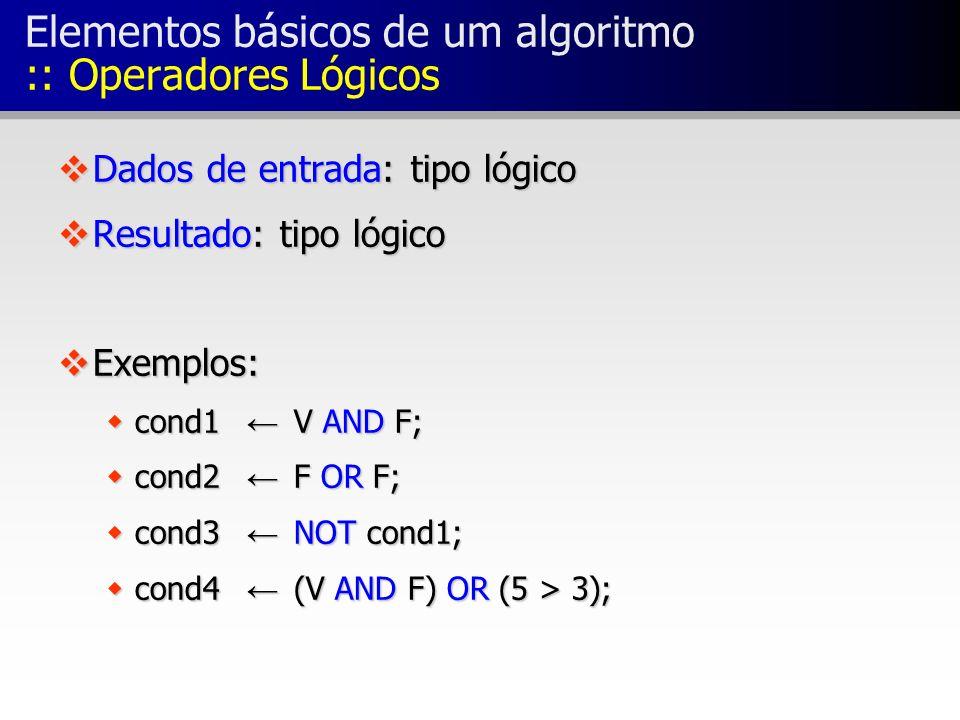 Elementos básicos de um algoritmo :: Operadores Lógicos vDados de entrada: tipo lógico vResultado: tipo lógico vExemplos: cond1 V AND F; cond1 V AND F; cond2 F OR F; cond2 F OR F; cond3 NOT cond1; cond3 NOT cond1; cond4 (V AND F) OR (5 > 3); cond4 (V AND F) OR (5 > 3);