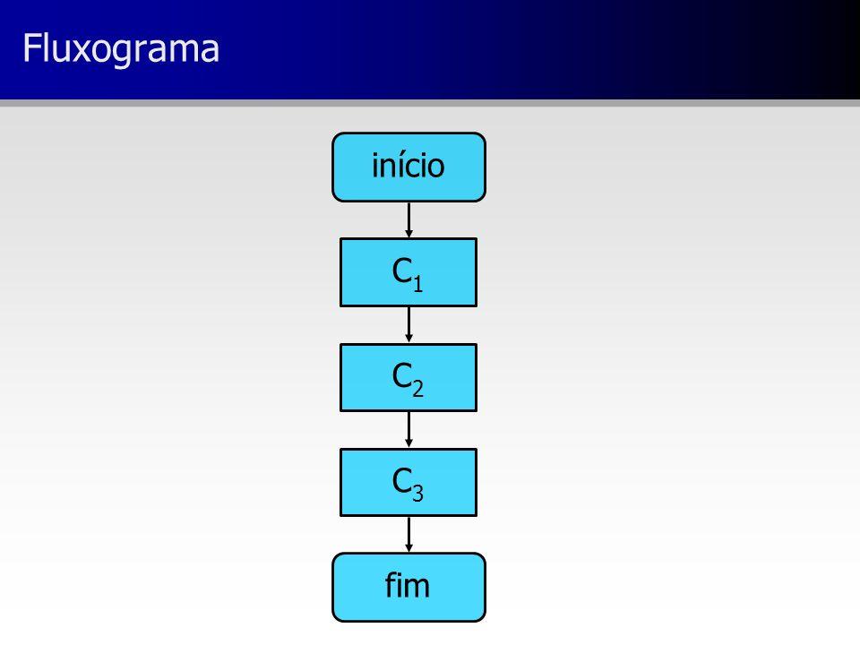 Fluxograma início C1C1 C3C3 C2C2 fim