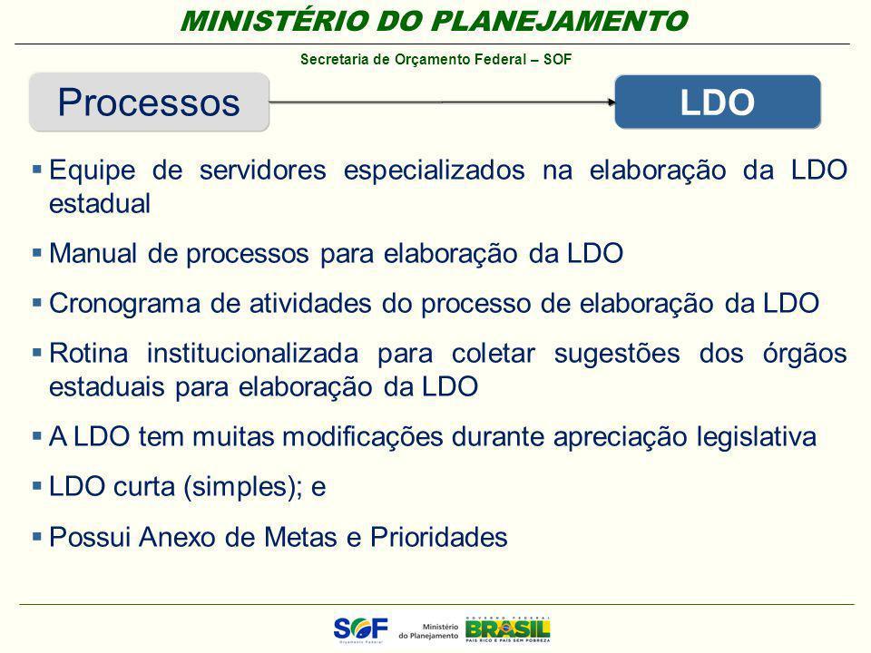MINISTÉRIO DO PLANEJAMENTO Secretaria de Orçamento Federal – SOF Processos LDO Equipe de servidores especializados na elaboração da LDO estadual Manua