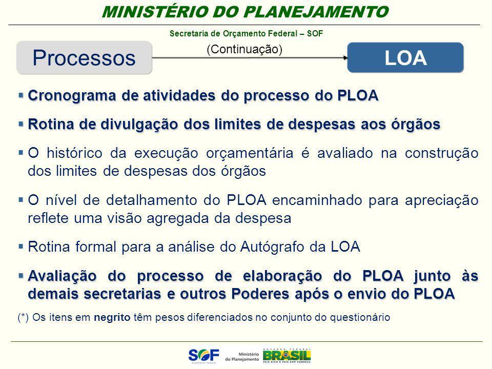 MINISTÉRIO DO PLANEJAMENTO Secretaria de Orçamento Federal – SOF Processos LOA Cronograma de atividades do processo do PLOA Cronograma de atividades d