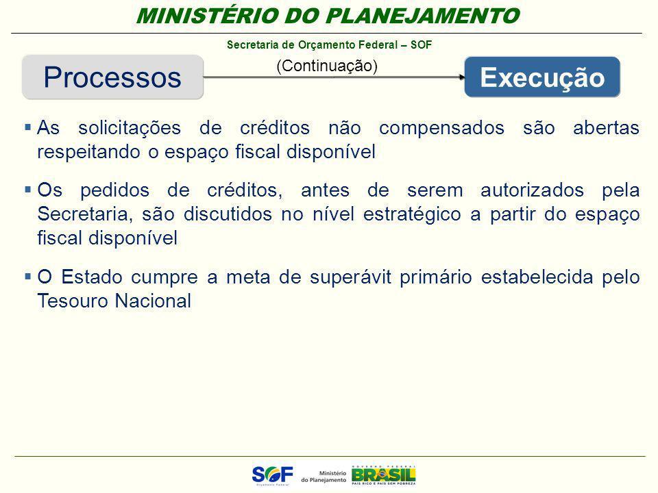 MINISTÉRIO DO PLANEJAMENTO Secretaria de Orçamento Federal – SOF Processos Execução As solicitações de créditos não compensados são abertas respeitand