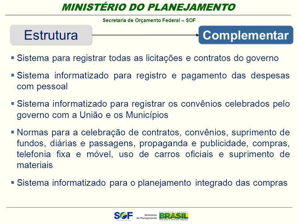 MINISTÉRIO DO PLANEJAMENTO Secretaria de Orçamento Federal – SOF Estrutura Complementar Sistema para registrar todas as licitações e contratos do gove