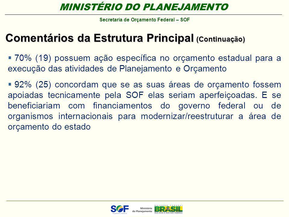 MINISTÉRIO DO PLANEJAMENTO Secretaria de Orçamento Federal – SOF Comentários da Estrutura Principal (Continuação) 70% (19) possuem ação específica no