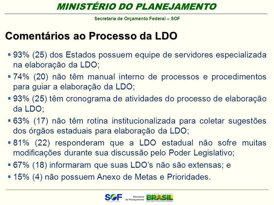 MINISTÉRIO DO PLANEJAMENTO Secretaria de Orçamento Federal – SOF Comentários ao Processo da LDO 93% (25) dos Estados possuem equipe de servidores espe