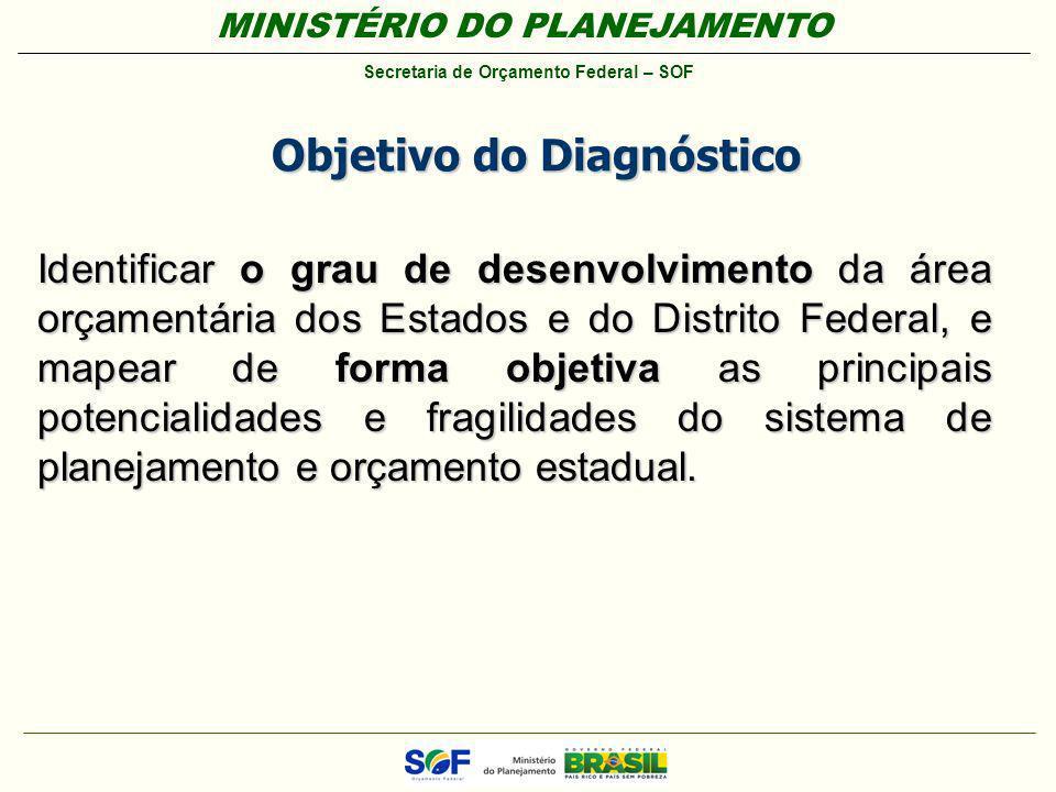 MINISTÉRIO DO PLANEJAMENTO Secretaria de Orçamento Federal – SOF Objetivo do Diagnóstico Identificar o grau de desenvolvimento da área orçamentária do