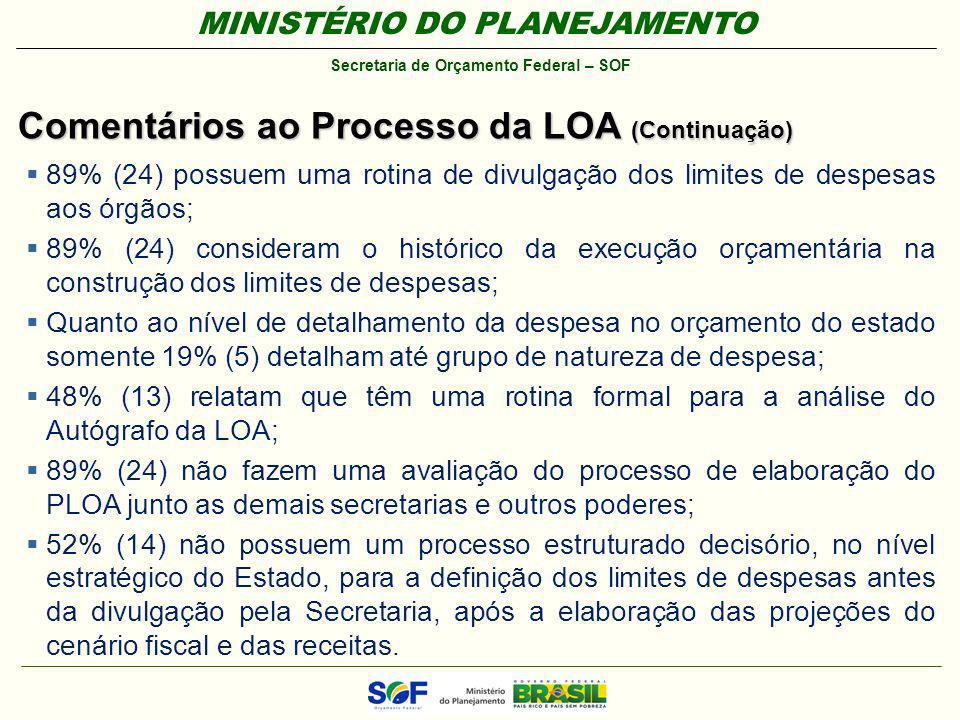 MINISTÉRIO DO PLANEJAMENTO Secretaria de Orçamento Federal – SOF Comentários ao Processo da LOA (Continuação) 89% (24) possuem uma rotina de divulgaçã