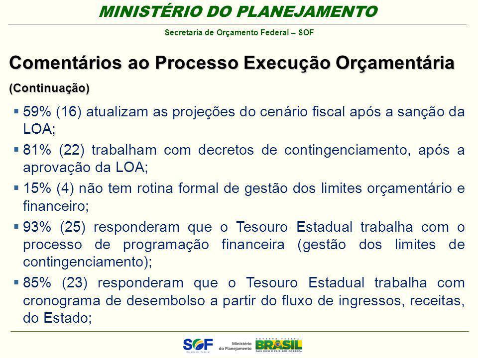 MINISTÉRIO DO PLANEJAMENTO Secretaria de Orçamento Federal – SOF Comentários ao Processo Execução Orçamentária (Continuação) 59% (16) atualizam as pro