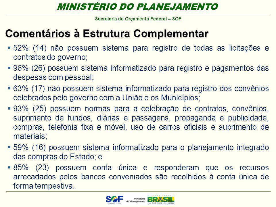 MINISTÉRIO DO PLANEJAMENTO Secretaria de Orçamento Federal – SOF Comentários à Estrutura Complementar 52% (14) não possuem sistema para registro de to