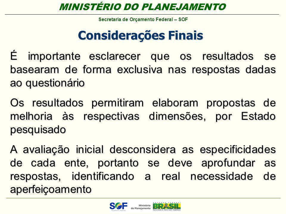 MINISTÉRIO DO PLANEJAMENTO Secretaria de Orçamento Federal – SOF Considerações Finais É importanteesclarecer que os resultados se basearam de forma ex