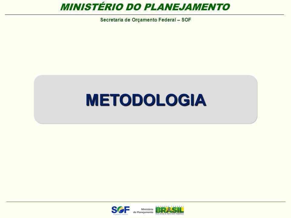 MINISTÉRIO DO PLANEJAMENTO Secretaria de Orçamento Federal – SOF METODOLOGIA