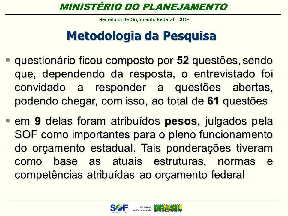 MINISTÉRIO DO PLANEJAMENTO Secretaria de Orçamento Federal – SOF Metodologia da Pesquisa questionário ficou composto por 52 questões,sendo que, depend