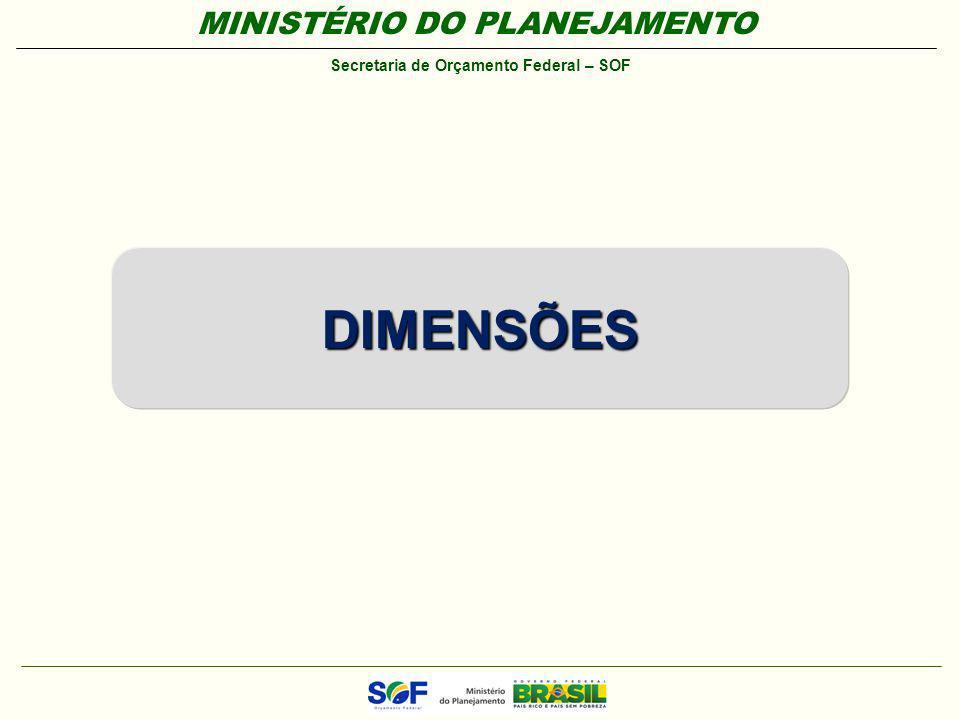 MINISTÉRIO DO PLANEJAMENTO Secretaria de Orçamento Federal – SOF DIMENSÕES