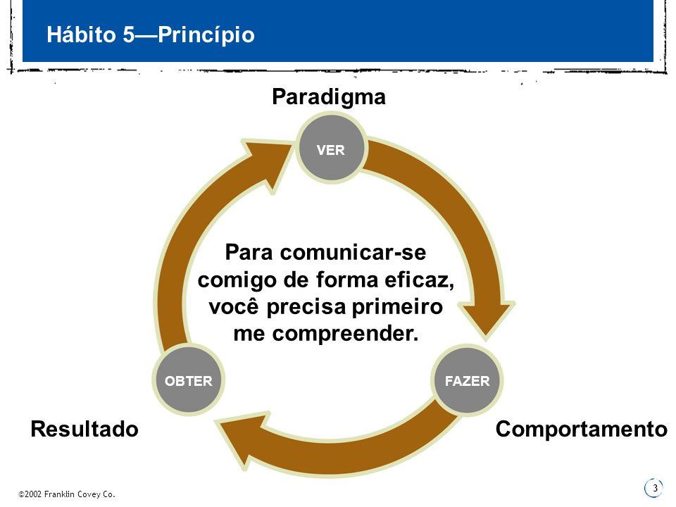 ©2002 Franklin Covey Co.4 Hábito 5Paradigmas Ineficaz: Eu escuto com a intenção de responder.