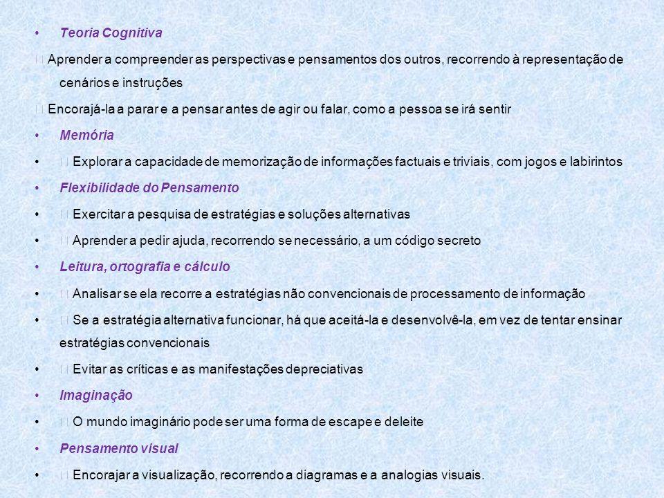 Teoria Cognitiva Aprender a compreender as perspectivas e pensamentos dos outros, recorrendo à representação de cenários e instruções Encorajá-la a pa