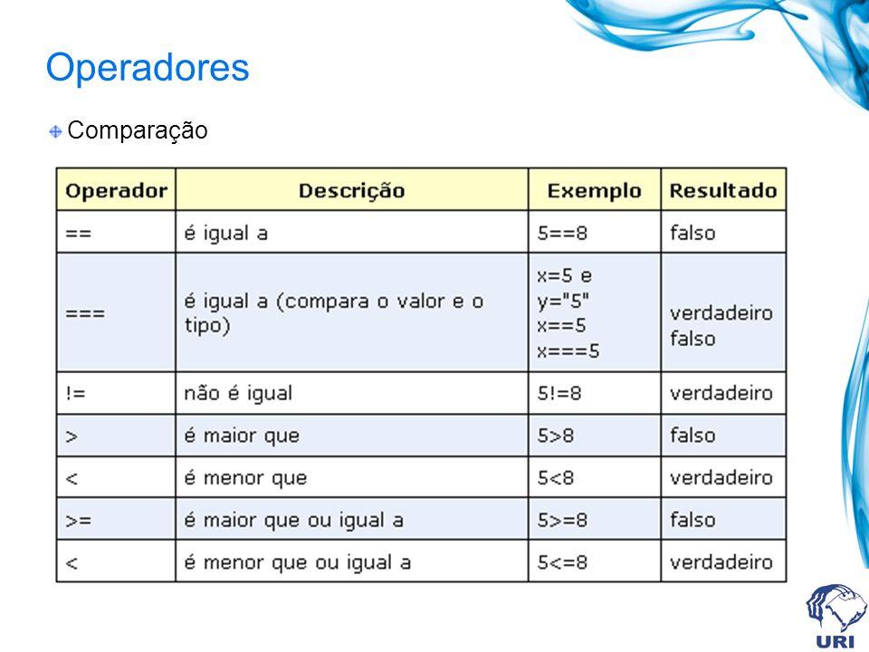Operadores Comparação