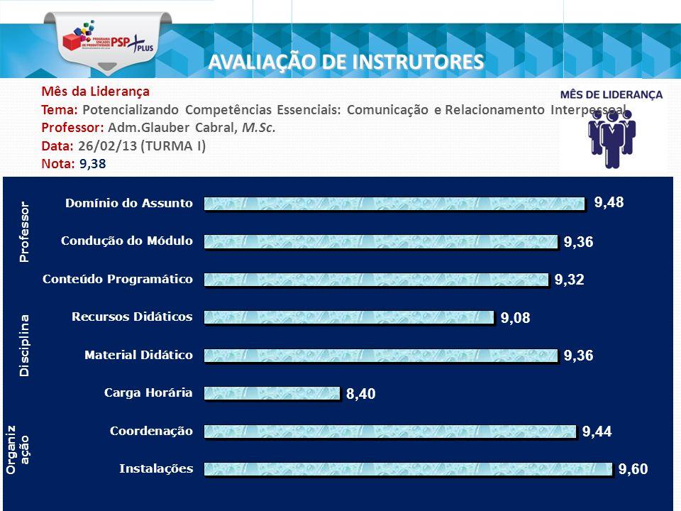 3 AVALIAÇÃO DE INSTRUTORES Mês da Liderança Tema: Potencializando Competências Essenciais: Comunicação e Relacionamento Interpessoal Professor: Adm.Glauber Cabral, M.Sc.