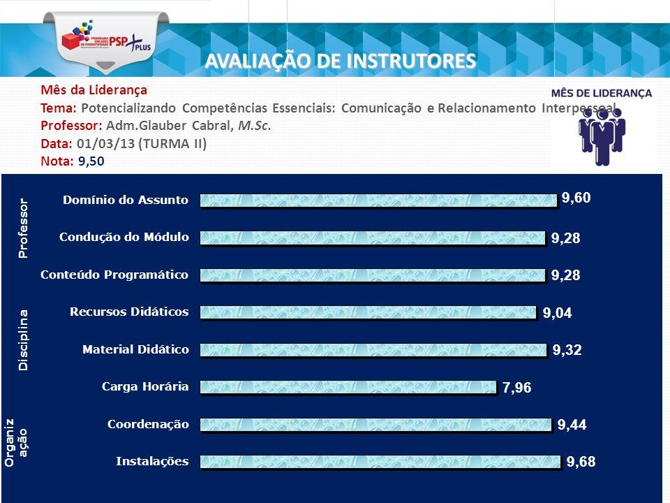4 AVALIAÇÃO DE INSTRUTORES Mês da Liderança Tema: Potencializando Competências Essenciais: Comunicação e Relacionamento Interpessoal Professor: Adm.Glauber Cabral, M.Sc.