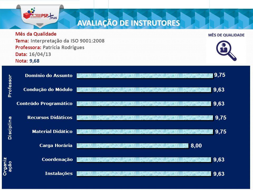 7 AVALIAÇÃO DE INSTRUTORES Mês da Qualidade Tema: Interpretação da ISO 9001:2008 Professora: Patricia Rodrigues Data: 16/04/13 Nota: 9,68