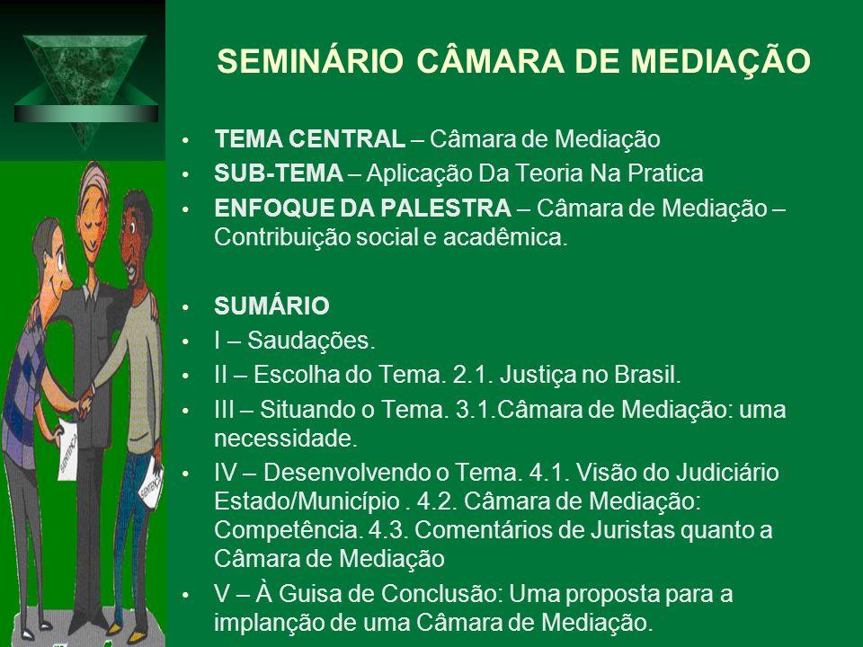 SEMINÁRIO CÂMARA DE MEDIAÇÃO TEMA CENTRAL – Câmara de Mediação SUB-TEMA – Aplicação Da Teoria Na Pratica ENFOQUE DA PALESTRA – Câmara de Mediação – Contribuição social e acadêmica.