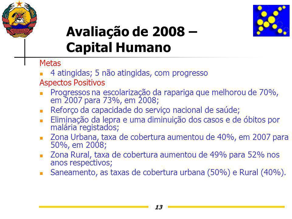 13 Avaliação de 2008 – Capital Humano Metas 4 atingidas; 5 não atingidas, com progresso Aspectos Positivos Progressos na escolarização da rapariga que melhorou de 70%, em 2007 para 73%, em 2008; Reforço da capacidade do serviço nacional de saúde; Eliminação da lepra e uma diminuição dos casos e de óbitos por malária registados; Zona Urbana, taxa de cobertura aumentou de 40%, em 2007 para 50%, em 2008; Zona Rural, taxa de cobertura aumentou de 49% para 52% nos anos respectivos; Saneamento, as taxas de cobertura urbana (50%) e Rural (40%).