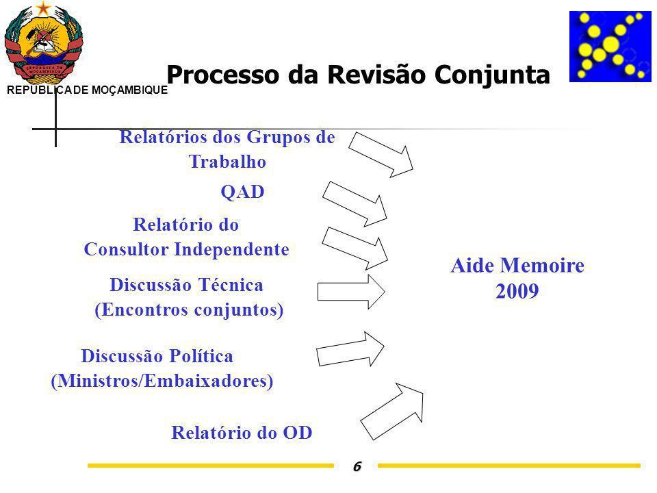 6 REPÚBLICA DE MOÇAMBIQUE Relatórios dos Grupos de Trabalho QAD Relatório do Consultor Independente Discussão Técnica (Encontros conjuntos) Discussão Política (Ministros/Embaixadores) Aide Memoire 2009 Relatório do OD Processo da Revisão Conjunta