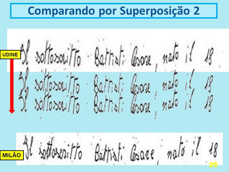 Comparando por Superposição 2 25 UDINE MILÃO