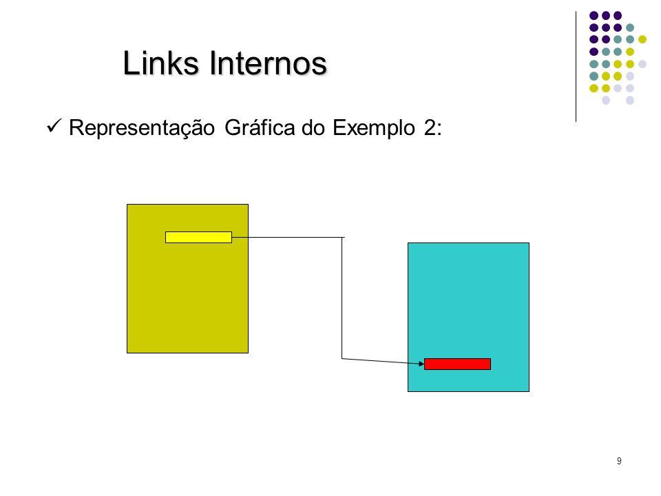 9 Links Internos Representação Gráfica do Exemplo 2:
