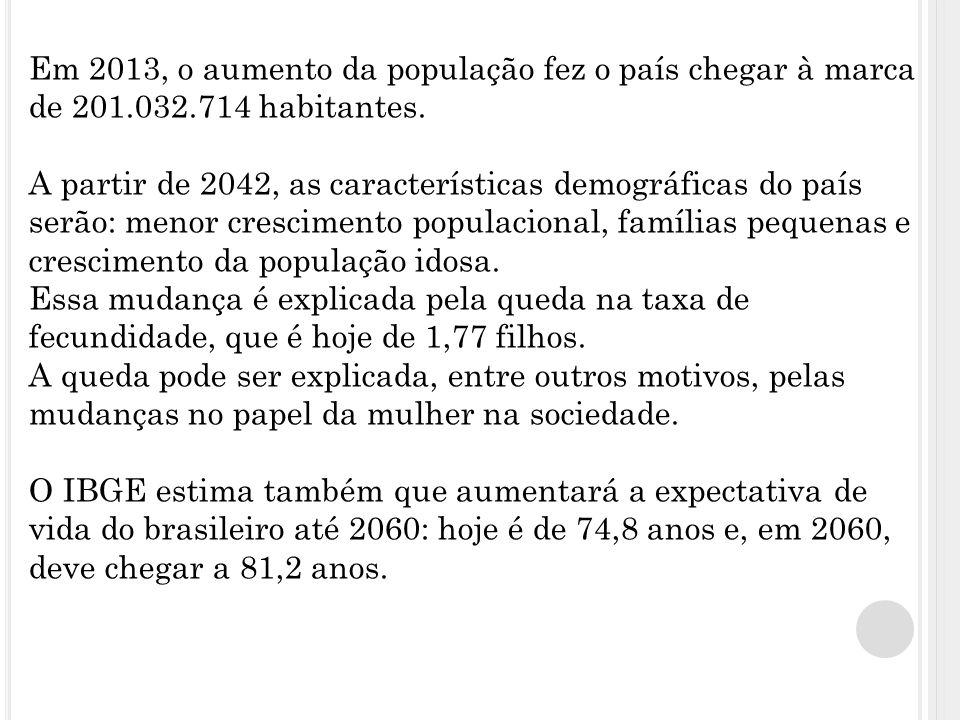 Em 2013, o aumento da população fez o país chegar à marca de 201.032.714 habitantes.