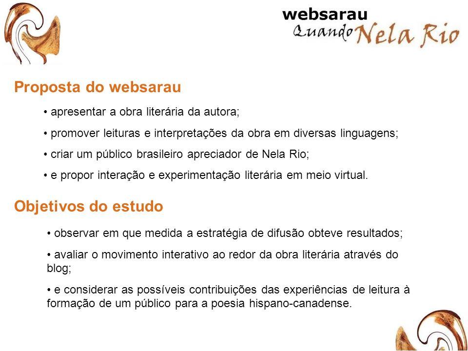 Proposta do websarau apresentar a obra literária da autora; promover leituras e interpretações da obra em diversas linguagens; criar um público brasil