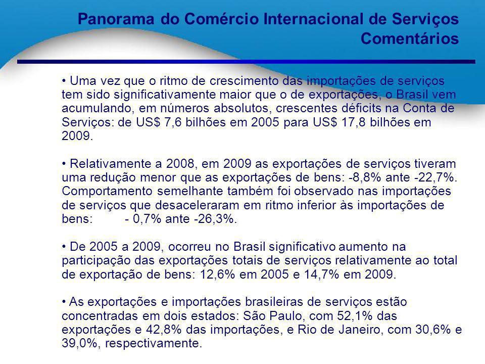 Panorama do Comércio Internacional de Serviços Comentários Uma vez que o ritmo de crescimento das importações de serviços tem sido significativamente