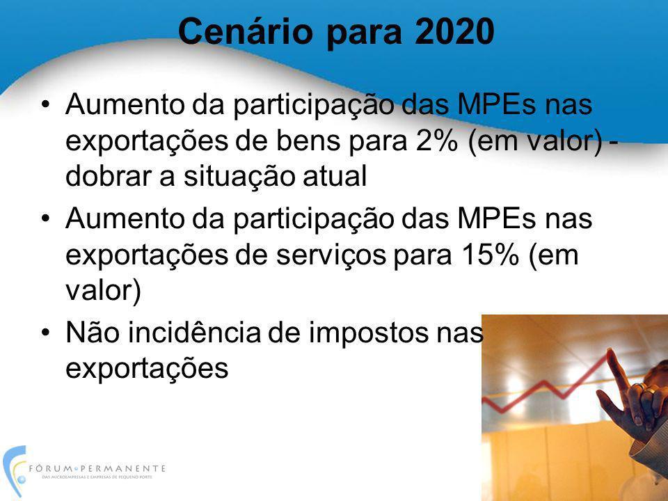 Aumento da participação das MPEs nas exportações de bens para 2% (em valor) - dobrar a situação atual Aumento da participação das MPEs nas exportações