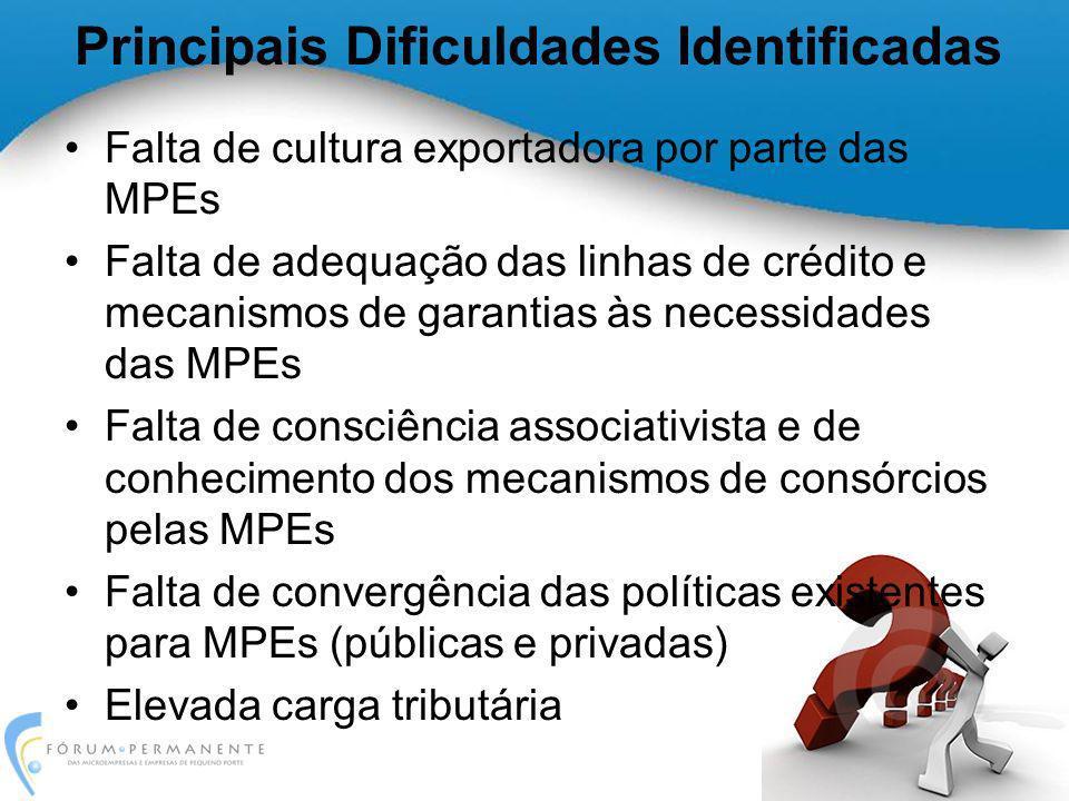 Falta de cultura exportadora por parte das MPEs Falta de adequação das linhas de crédito e mecanismos de garantias às necessidades das MPEs Falta de c