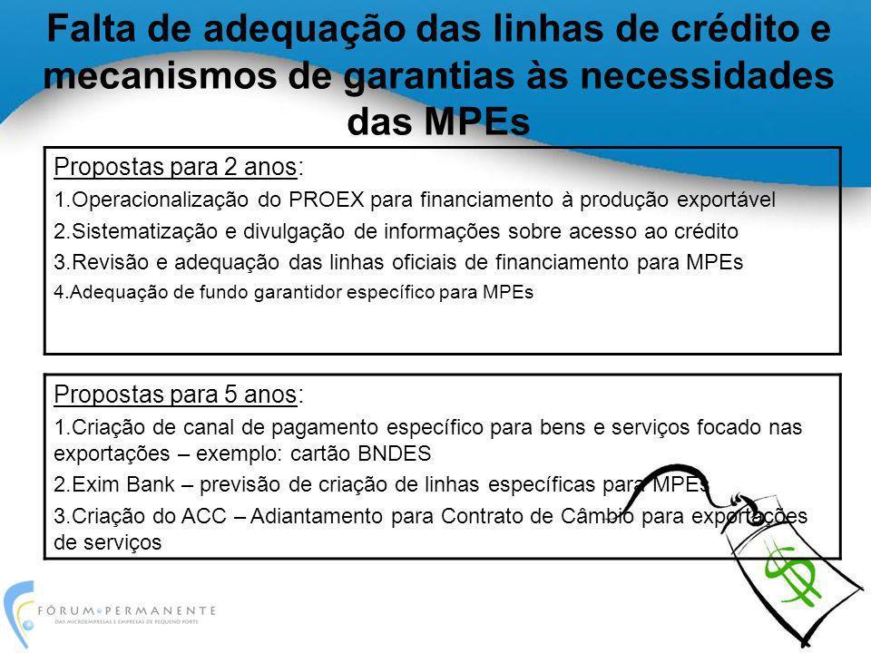 Falta de adequação das linhas de crédito e mecanismos de garantias às necessidades das MPEs Propostas para 2 anos: 1.Operacionalização do PROEX para f