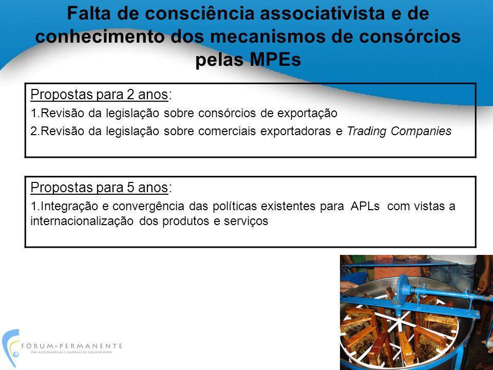 Falta de consciência associativista e de conhecimento dos mecanismos de consórcios pelas MPEs Propostas para 2 anos: 1.Revisão da legislação sobre con