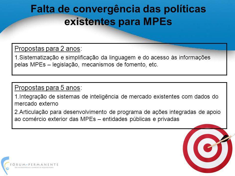 Falta de convergência das políticas existentes para MPEs Propostas para 2 anos: 1.Sistematização e simplificação da linguagem e do acesso às informaçõ