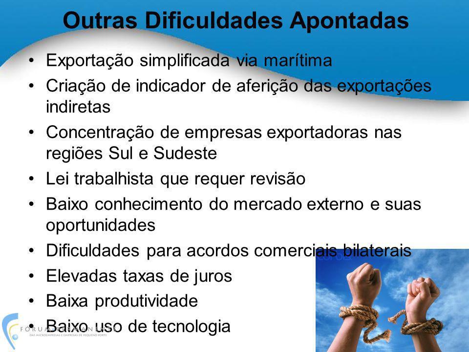 Exportação simplificada via marítima Criação de indicador de aferição das exportações indiretas Concentração de empresas exportadoras nas regiões Sul