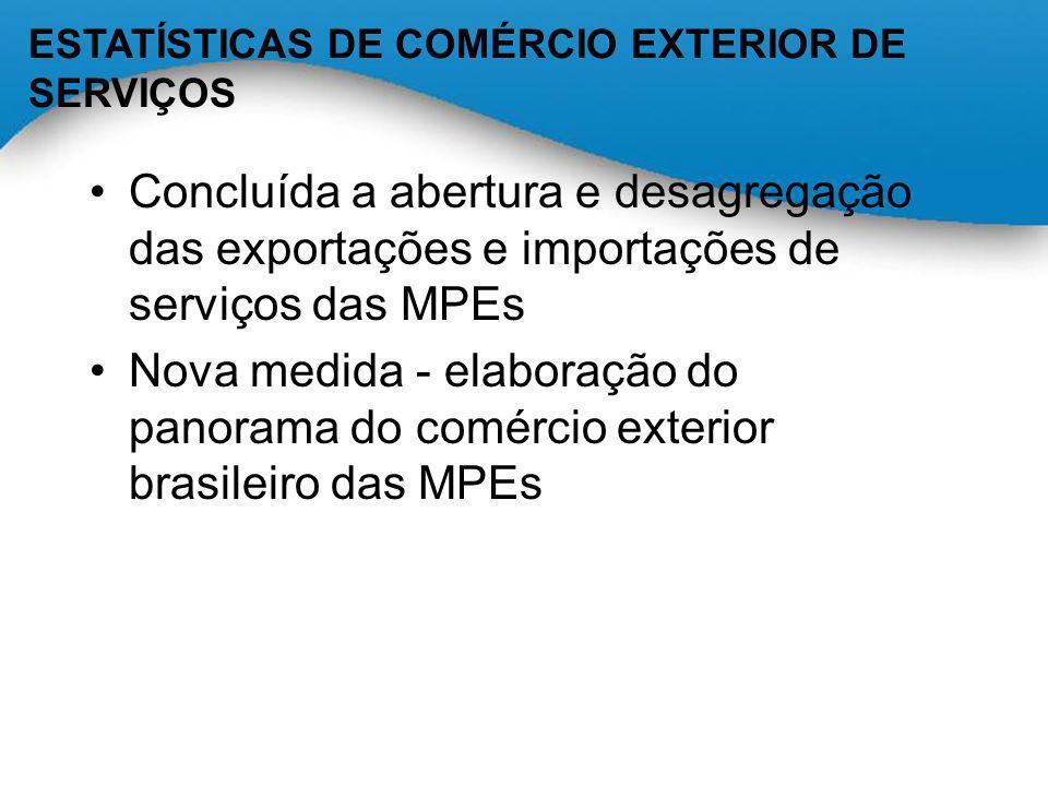 Concluída a abertura e desagregação das exportações e importações de serviços das MPEs Nova medida - elaboração do panorama do comércio exterior brasi