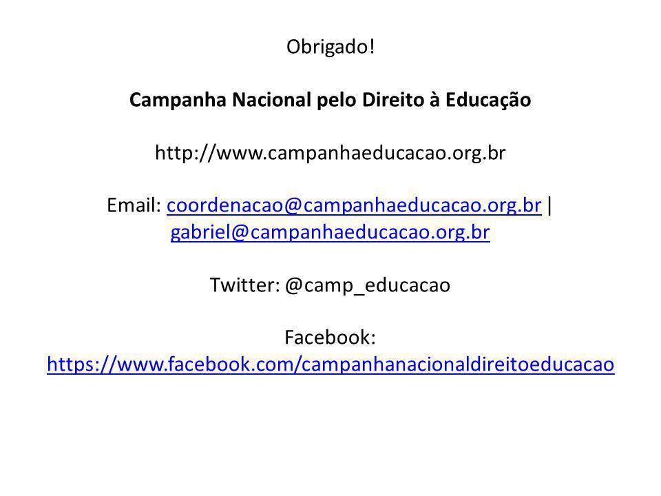 Obrigado! Campanha Nacional pelo Direito à Educação http://www.campanhaeducacao.org.br Email: coordenacao@campanhaeducacao.org.br | gabriel@campanhaed