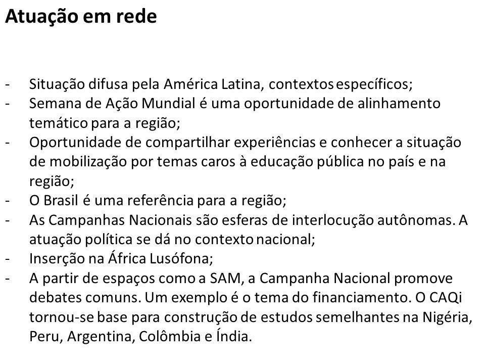 Atuação em rede -Situação difusa pela América Latina, contextos específicos; -Semana de Ação Mundial é uma oportunidade de alinhamento temático para a
