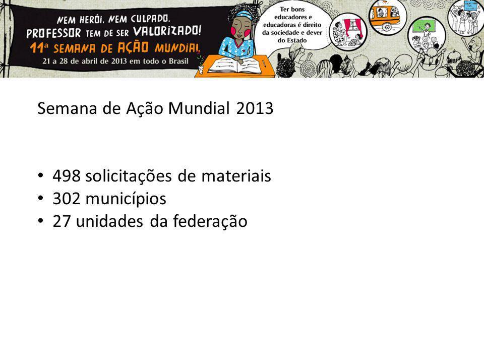 Semana de Ação Mundial 2013 498 solicitações de materiais 302 municípios 27 unidades da federação