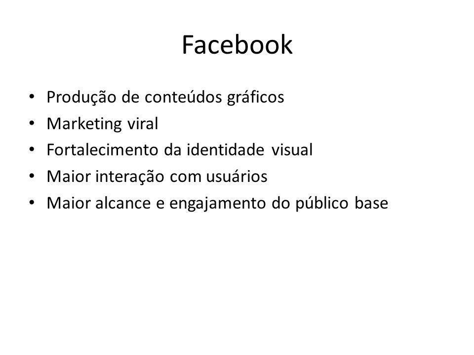 Produção de conteúdos gráficos Marketing viral Fortalecimento da identidade visual Maior interação com usuários Maior alcance e engajamento do público base Facebook