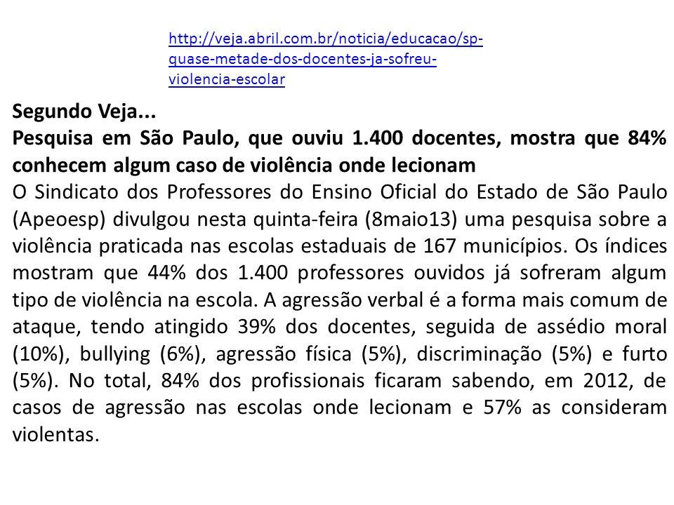 http://veja.abril.com.br/noticia/educacao/sp- quase-metade-dos-docentes-ja-sofreu- violencia-escolar Segundo Veja... Pesquisa em São Paulo, que ouviu