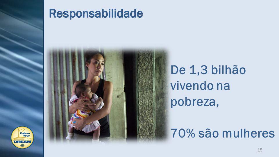 De 1,3 bilhão vivendo na pobreza, 70% são mulheres 15