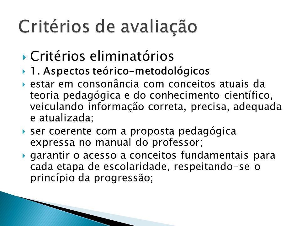 Critérios eliminatórios 1. Aspectos teórico-metodológicos estar em consonância com conceitos atuais da teoria pedagógica e do conhecimento científico,